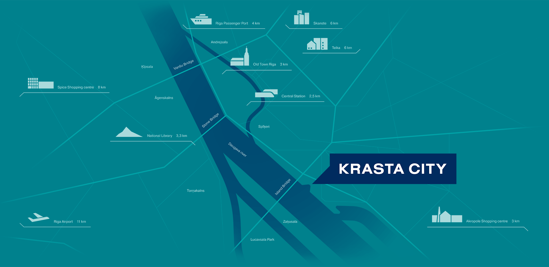 Krasta City Location